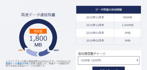 高速通信残量_151102