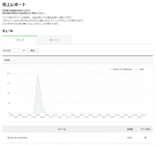 LINEスタンプ売上レポート_160808_s
