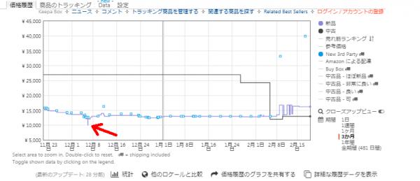idol4_price