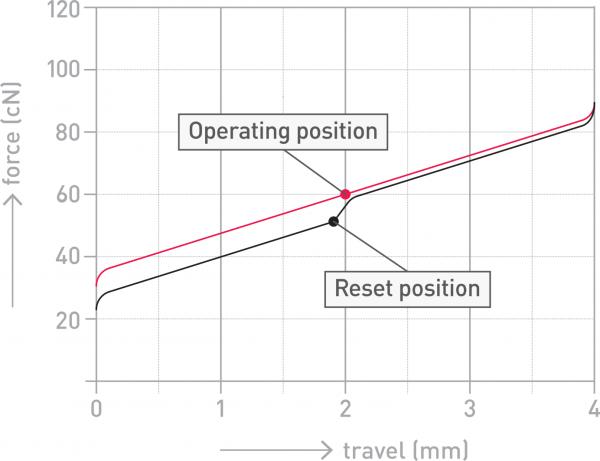 img-graph-mxBlack
